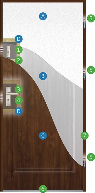 Przekrój - drzwi stalowe